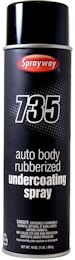 Sprayway Auto Body Aerosols
